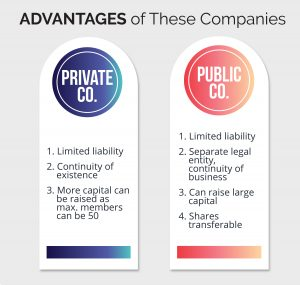 Advantages of Private Co., and public Co.